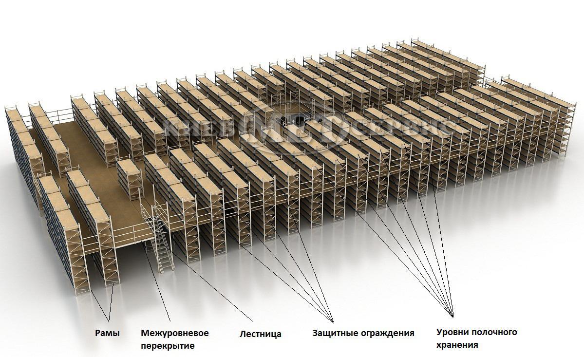 площадки для складирования схемы чертежи